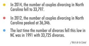 divorcestats