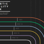 Updated athletic index shows progress, inclusivity opportunities