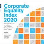 Carolinas show rankings in HRC CEI